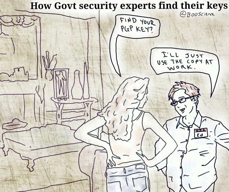 How Govt Security Experts Find Their Keys