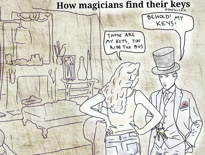 How Magicians Find Their Keys
