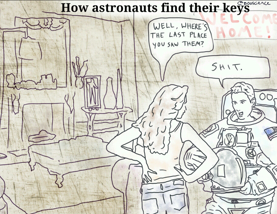 How Astronauts Find Their Keys